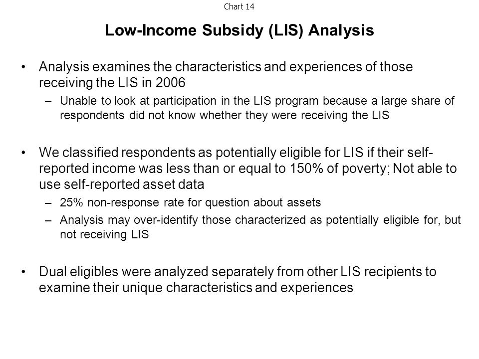 Low-Income Subsidy (LIS) Analysis Analysis examines the characteristics and experiences of those receiving the LIS in 2006 –Unable to look at participation in the LIS program because a large share of respondents did not know whether they were receiving the LIS We classified respondents as potentially eligible for LIS if their self- reported income was less than or equal to 150% of poverty; Not able to use self-reported asset data –25% non-response rate for question about assets –Analysis may over-identify those characterized as potentially eligible for, but not receiving LIS Dual eligibles were analyzed separately from other LIS recipients to examine their unique characteristics and experiences Chart 14