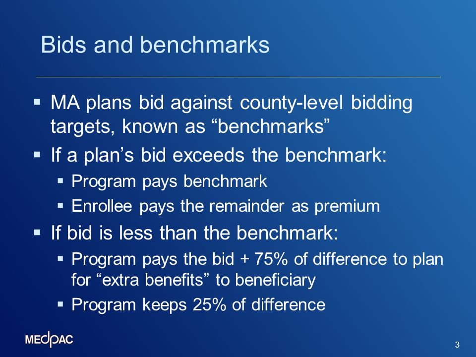 3 Bids and benchmarks MA plans bid against county-level bidding targets, known as benchmarks If a plans bid exceeds the benchmark: Program pays benchmark Enrollee pays the remainder as premium If bid is less than the benchmark: Program pays the bid + 75% of difference to plan for extra benefits to beneficiary Program keeps 25% of difference