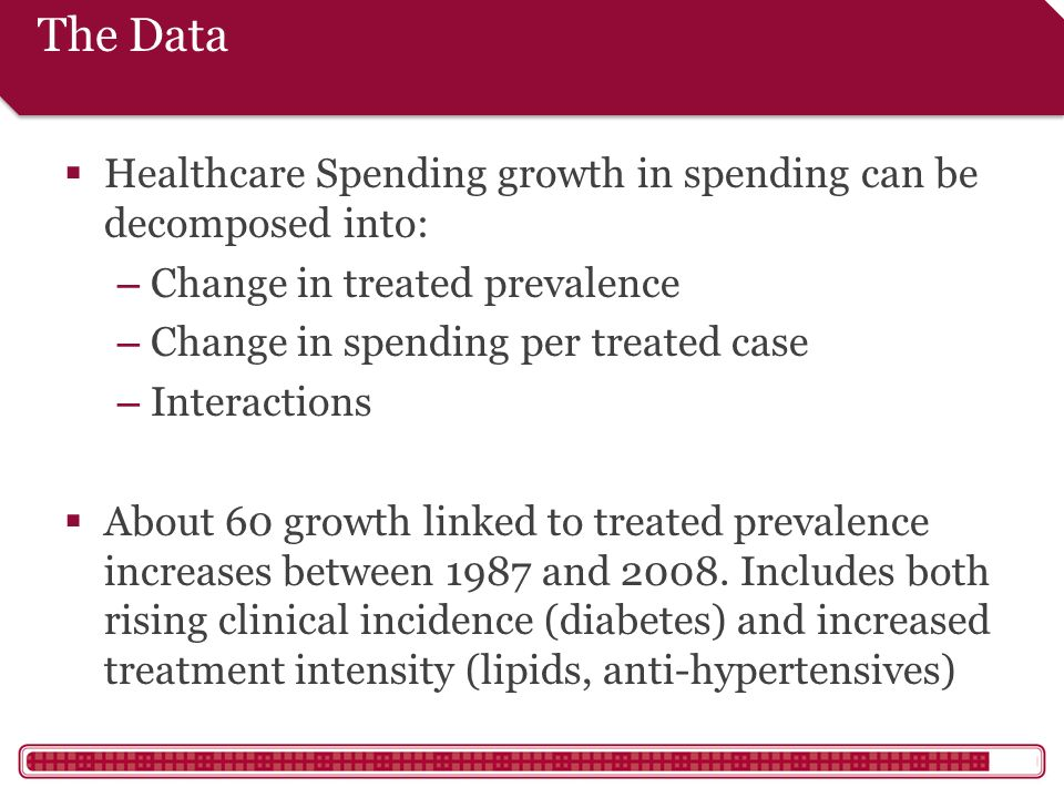 Click to edit Master title style The Data Healthcare Spending growth in spending can be decomposed into: – Change in treated prevalence – Change in spending per treated case – Interactions About 60 growth linked to treated prevalence increases between 1987 and 2008.