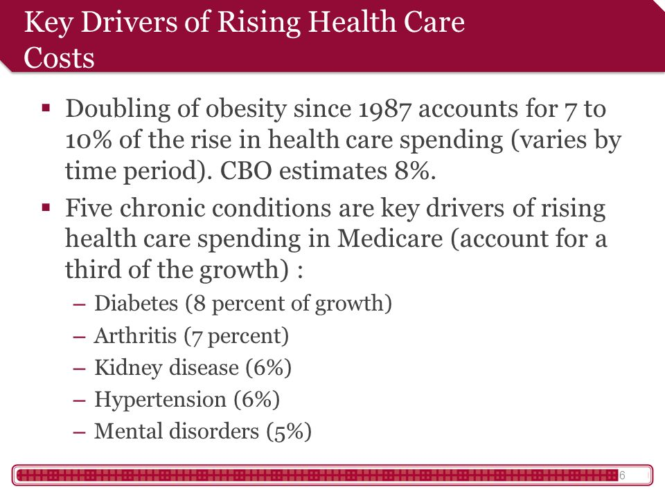Click to edit Master title style Key Drivers of Rising Health Care Costs Doubling of obesity since 1987 accounts for 7 to 10% of the rise in health care spending (varies by time period).
