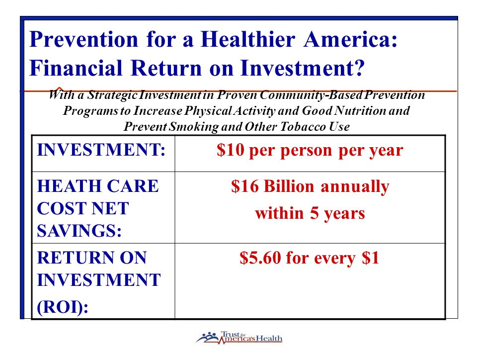 Prevention for a Healthier America: Financial Return on Investment.