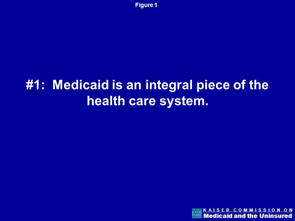 Figure 0 K A I S E R C O M M I S S I O N O N Medicaid and the Uninsured Medicaid: A Primer Robin Rudowitz Associate Director Kaiser Commission on Medicaid and the Uninsured Henry J.