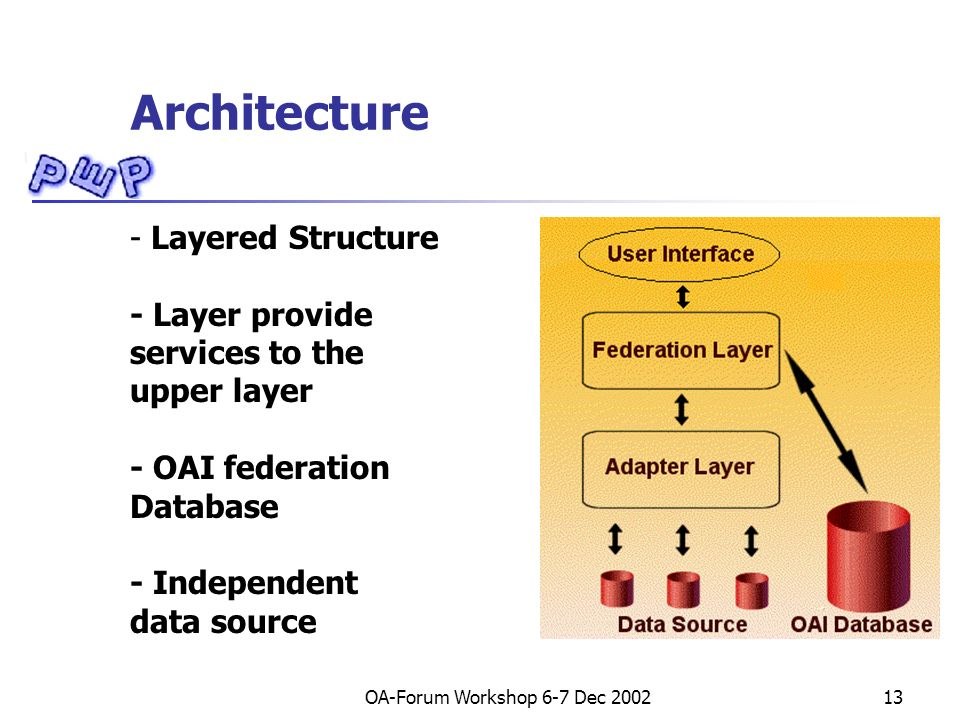 OA-Forum Workshop 6-7 Dec Architecture - Layered Structure - Layer provide services to the upper layer - OAI federation Database - Independent data source