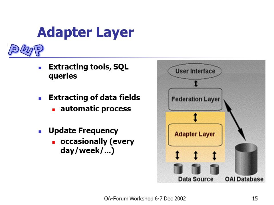 OA-Forum Workshop 6-7 Dec 200215 Adapter Layer Extracting tools, SQL queries Extracting of data fields automatic process Update Frequency occasionally (every day/week/...)