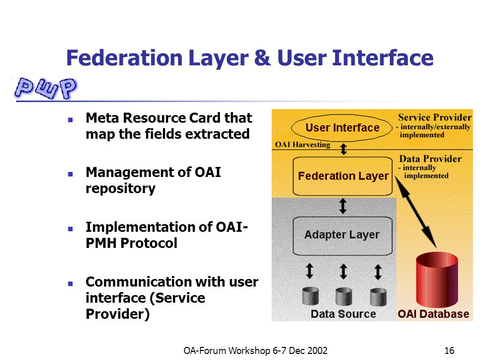 OA-Forum Workshop 6-7 Dec 200216 Federation Layer & User Interface Meta Resource Card that map the fields extracted Management of OAI repository Implementation of OAI- PMH Protocol Communication with user interface (Service Provider)