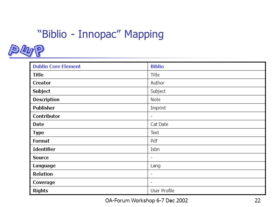 OA-Forum Workshop 6-7 Dec 200222 Biblio - Innopac Mapping Dublin Core ElementBiblio Title CreatorAuthor Subject DescriptionNote PublisherImprint Contributor- DateCat Date TypeText FormatPdf IdentifierIsbn Source- LanguageLang Relation- Coverage- RightsUser Profile