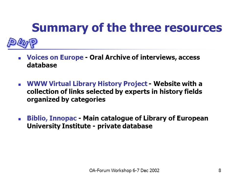 OA-Forum Workshop 6-7 Dec 200229 Voices on Europe - Table Interviews Dublin Core ElementNormalization TitleNo CreatorNo SubjectNo DescriptionNo PublisherNo ContributorNot Used DateYes – UTC Format ISO8601 – OAI TypeYes – Audio / Text FormatYes – Pdf / mp3 IdentifierNo SourceNot Used LanguageNo RelationNo CoverageNot Used RightsYes – User Profile / free