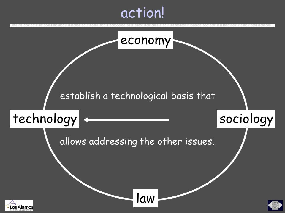 technology law economy sociology establish a technological basis that allows addressing the other issues.