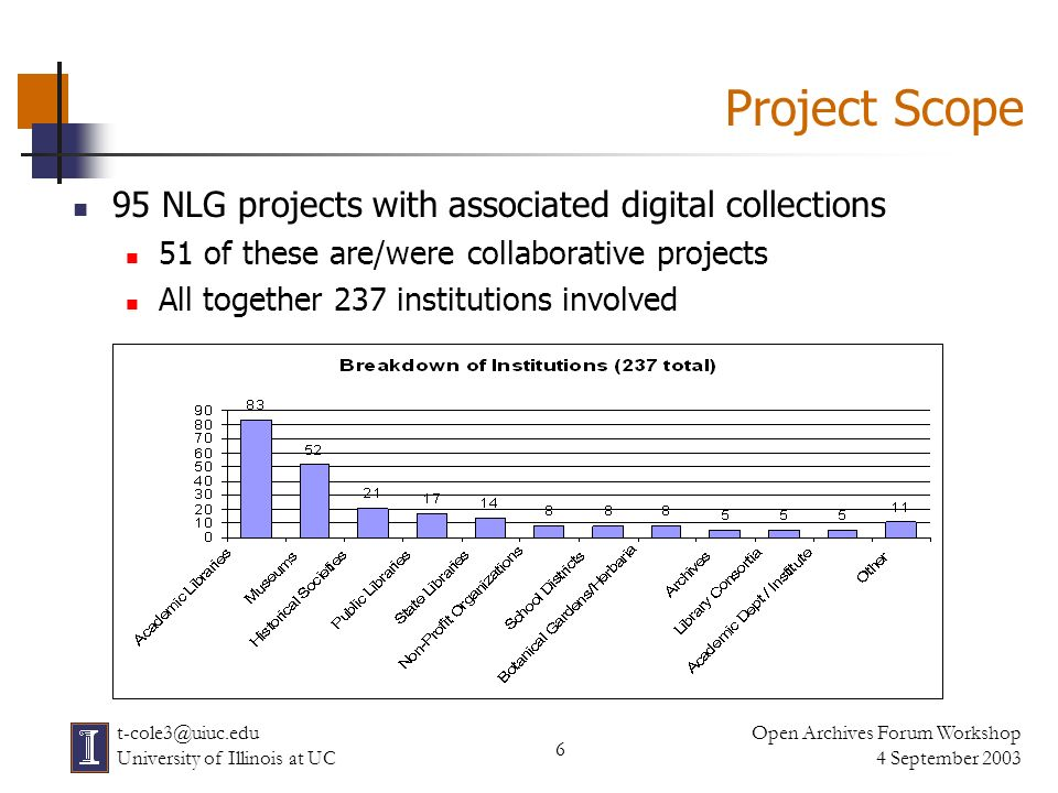 6 Open Archives Forum Workshop 4 September 2003 t-cole3@uiuc.edu University of Illinois at UC Project Scope 95 NLG projects with associated digital co