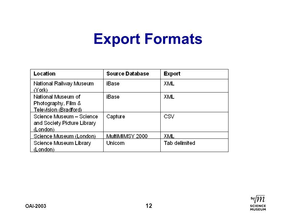 OAI-2003 12 Export Formats