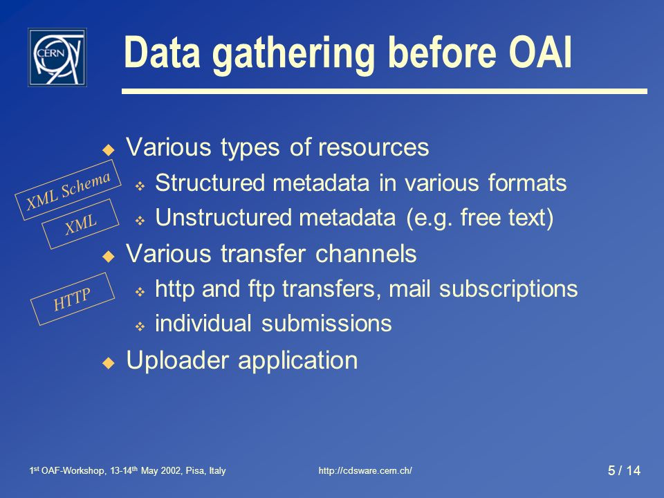 1 st OAF-Workshop, 13-14 th May 2002, Pisa, Italyhttp://cdsware.cern.ch/ 5 / 14 Data gathering before OAI Various types of resources Structured metadata in various formats Unstructured metadata (e.g.