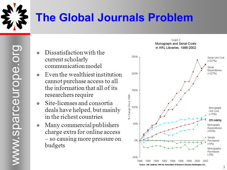 3   3 The Global Journals Problem Dissatisfaction with the current scholarly communication model Even the wealthiest institution cannot purchase access to all the information that all of its researchers require Site-licenses and consortia deals have helped, but mainly in the richest countries Many commercial publishers charge extra for online access – so causing more pressure on budgets