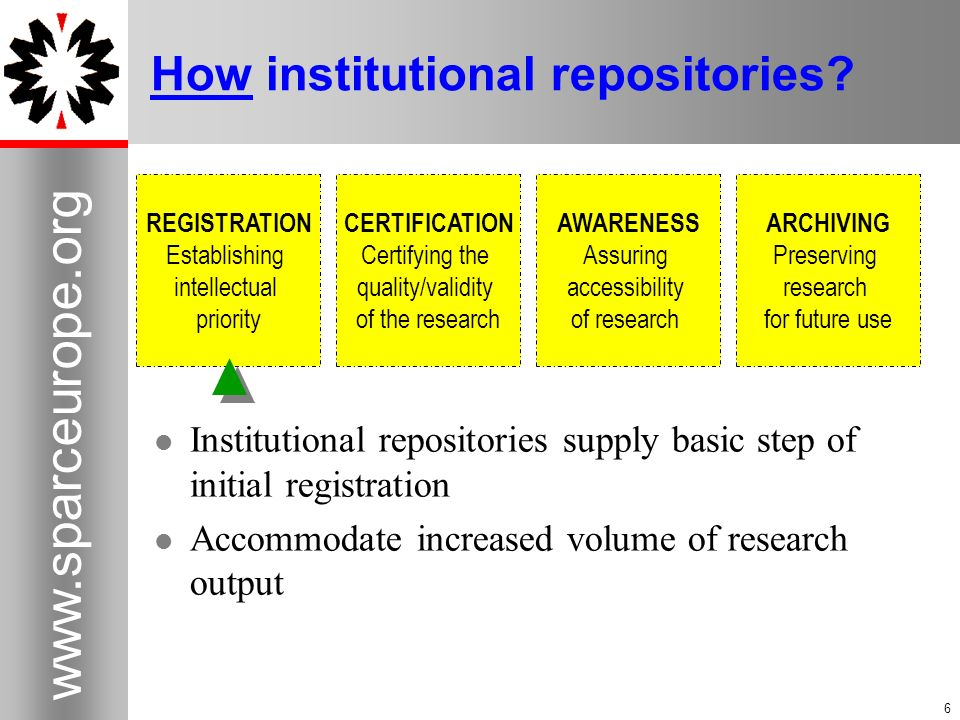 6   6 How institutional repositories.