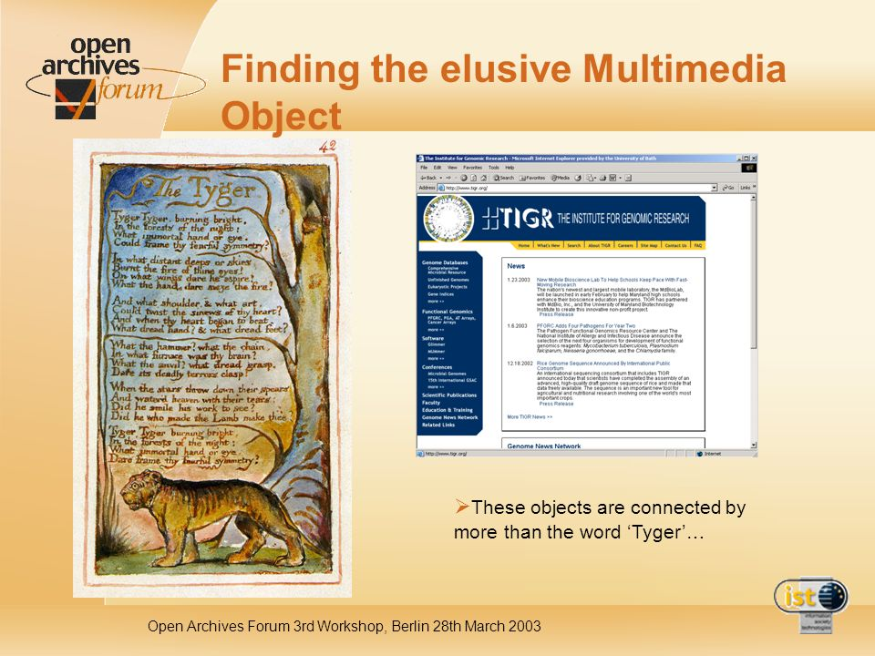 Open Archives Forum 3rd Workshop, Berlin 28th March 2003 Finding the elusive Multimedia Object These objects are connected by more than the word Tyger…