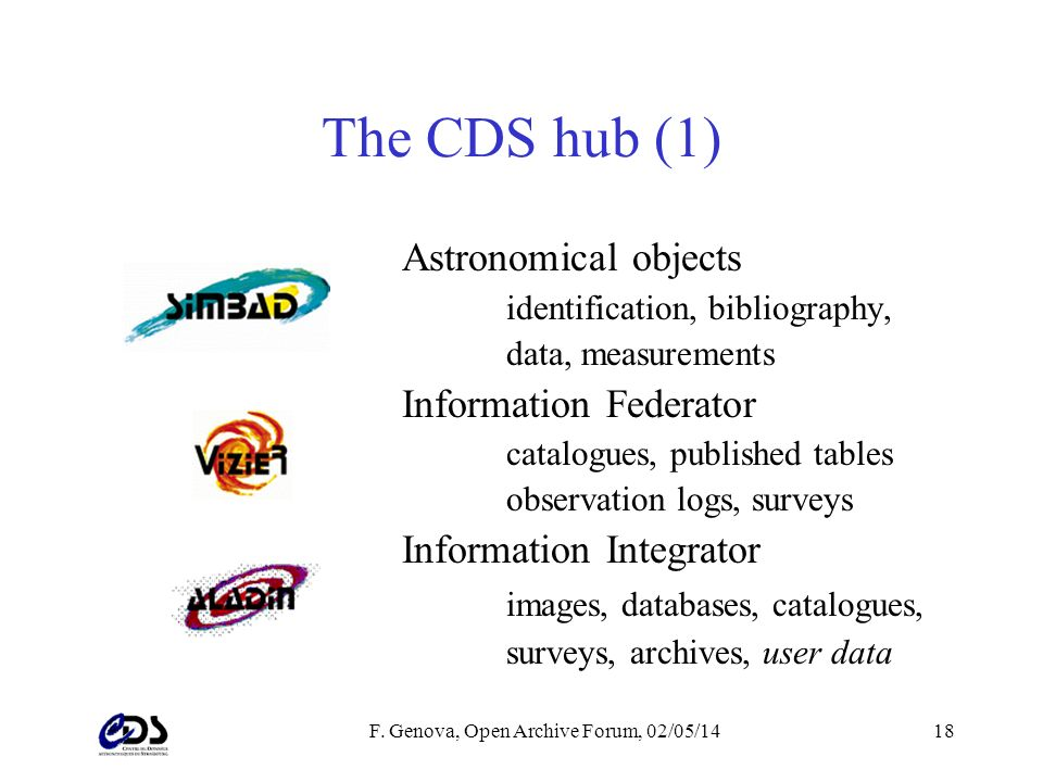 F. Genova, Open Archive Forum, 02/05/1418 The CDS hub (1) Astronomical objects identification, bibliography, data, measurements Information Federator
