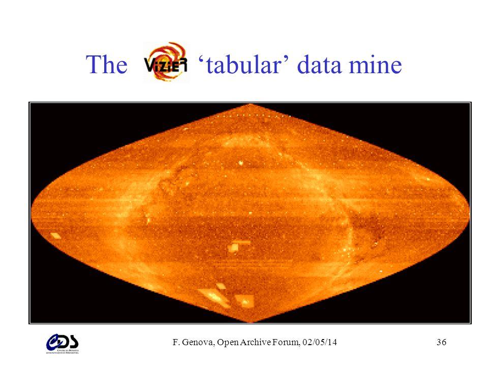 F. Genova, Open Archive Forum, 02/05/1436 The tabular data mine