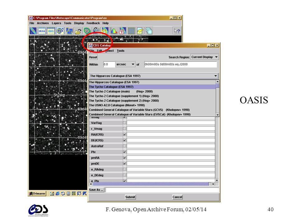 F. Genova, Open Archive Forum, 02/05/1440 OASIS