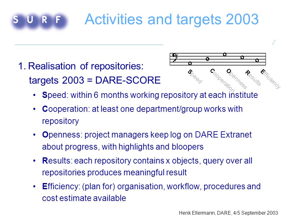 Activities and targets 2003 1.