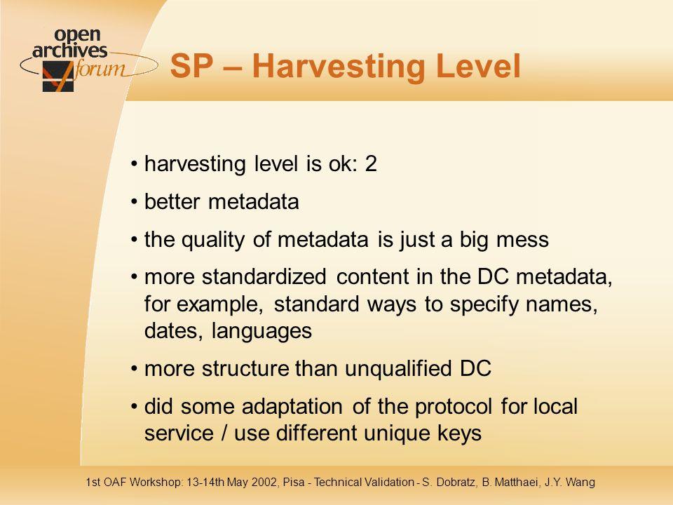 1st OAF Workshop: 13-14th May 2002, Pisa - Technical Validation - S. Dobratz, B. Matthaei, J.Y. Wang SP – Harvesting Level harvesting level is ok: 2 b