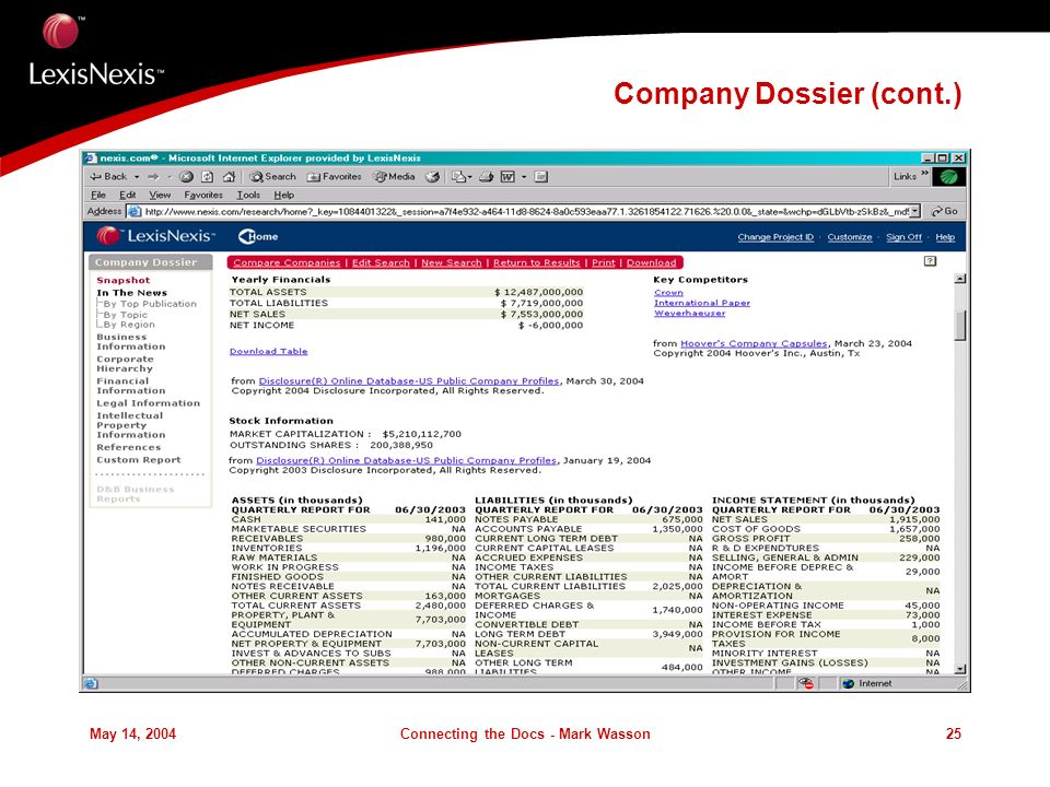 May 14, 2004Connecting the Docs - Mark Wasson25 Company Dossier (cont.)