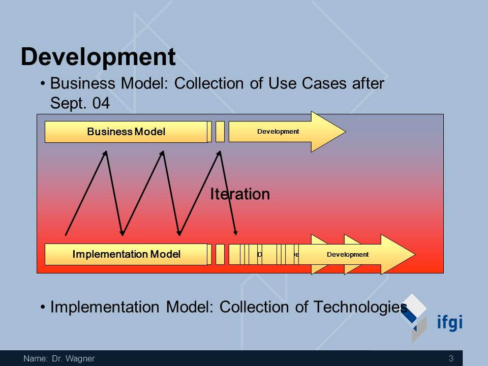 Name: Dr. Wagner 3 Development Iteration Business Model Implementation Model Business Model Development Business Model: Collection of Use Cases after