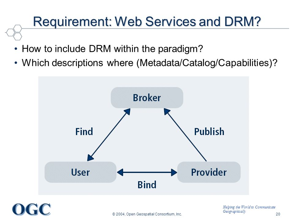 Helping the World to Communicate Geographically © 2004, Open Geospatial Consortium, Inc.20 Requirement: Web Services and DRM? How to include DRM withi