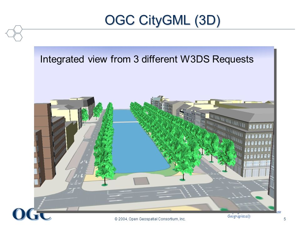 Helping the World to Communicate Geographically © 2004, Open Geospatial Consortium, Inc.5 OGC CityGML (3D) 1. Buildings 2. Road furniture 3. Terrain I