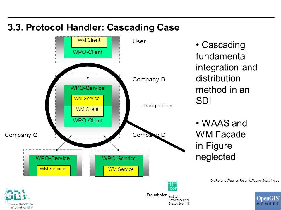 Institut Software- und Systemtechnik Fraunhofer ISST Dr. Roland Wagner, Roland.Wagner@isst.fhg.de 3.2. Protocol Handler: Sequence WPO Client WPOS Serv