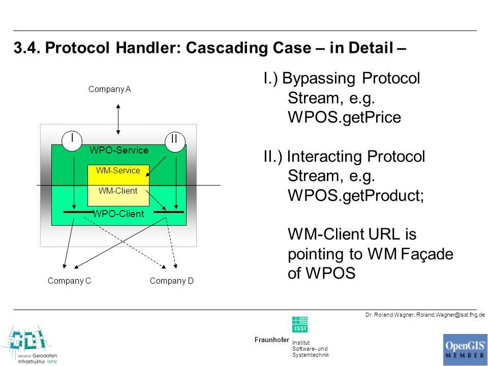 Institut Software- und Systemtechnik Fraunhofer ISST Dr. Roland Wagner, Roland.Wagner@isst.fhg.de 3.3. Protocol Handler: Cascading Case Cascading fund