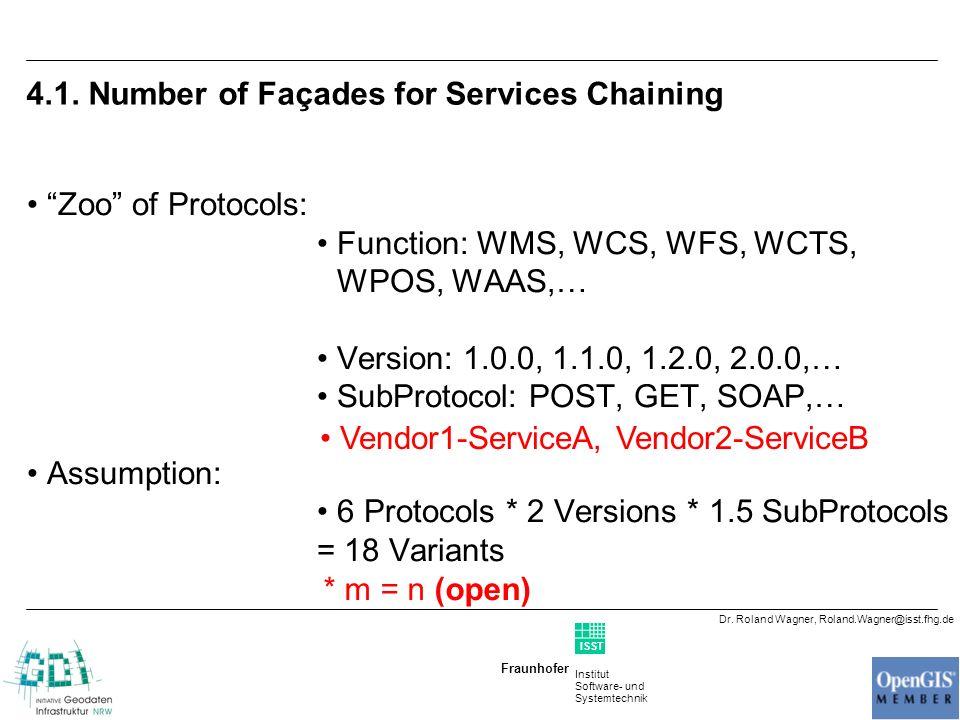 Institut Software- und Systemtechnik Fraunhofer ISST Dr. Roland Wagner, Roland.Wagner@isst.fhg.de 3.4. Protocol Handler: Cascading Case – in Detail –