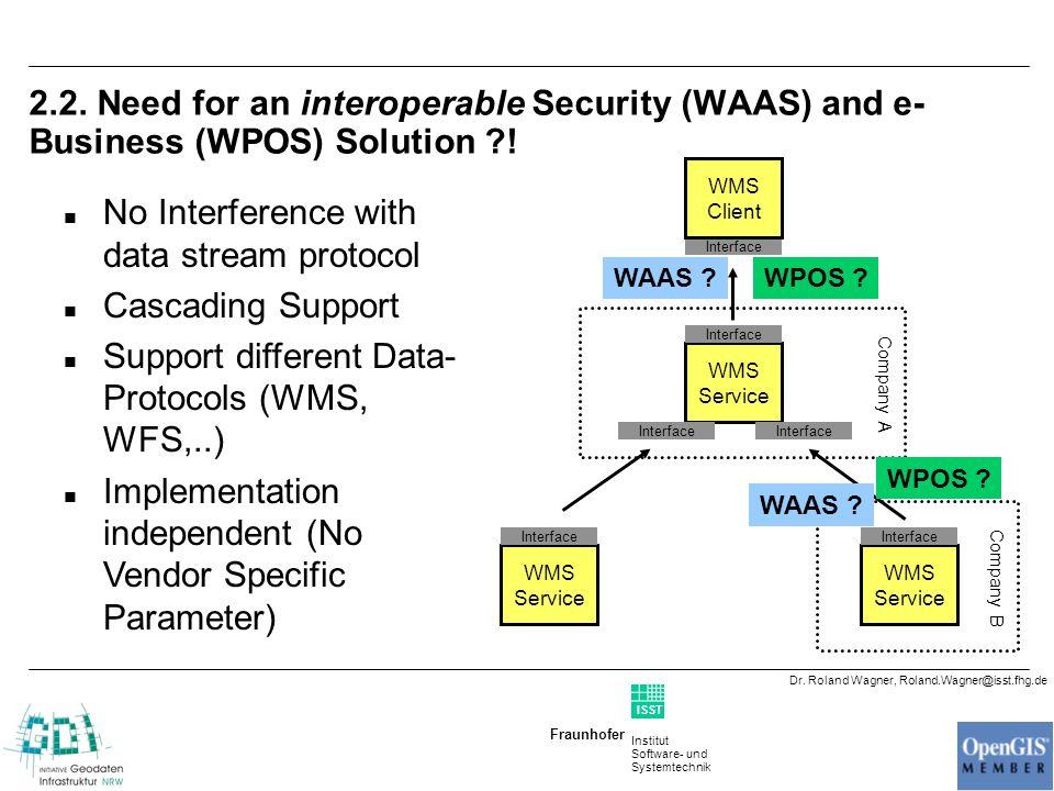 Institut Software- und Systemtechnik Fraunhofer ISST Dr. Roland Wagner, Roland.Wagner@isst.fhg.de 2.1. Geo-eBusiness Workflow and Standards 1a.) Find