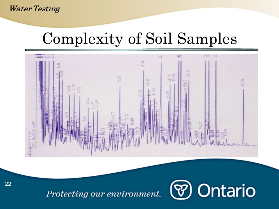 Water Testing 22 Complexity of Soil Samples