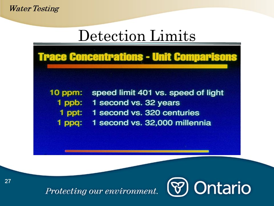 Water Testing 27 Detection Limits