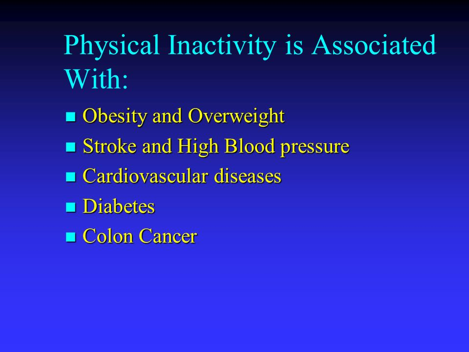 Physical Inactivity is Associated With: Obesity and Overweight Obesity and Overweight Stroke and High Blood pressure Stroke and High Blood pressure Cardiovascular diseases Cardiovascular diseases Diabetes Diabetes Colon Cancer Colon Cancer