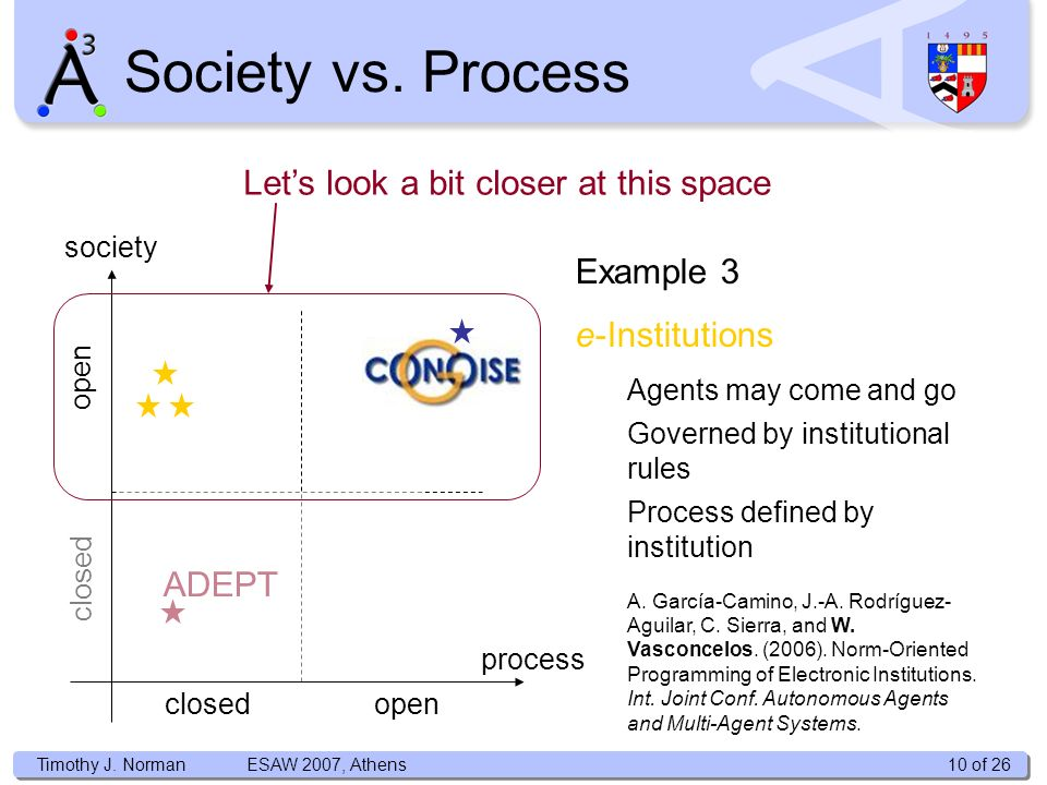 Timothy J. Norman Society vs. Process process closedopen society open closed Example 3 e-Institutions Agents may come and go Governed by institutional