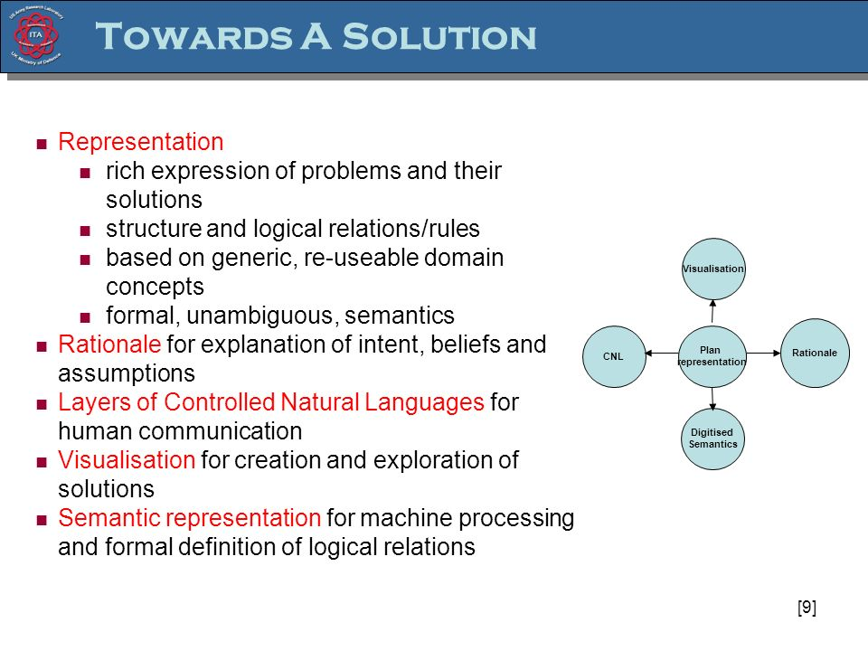 [40] Semantic Web