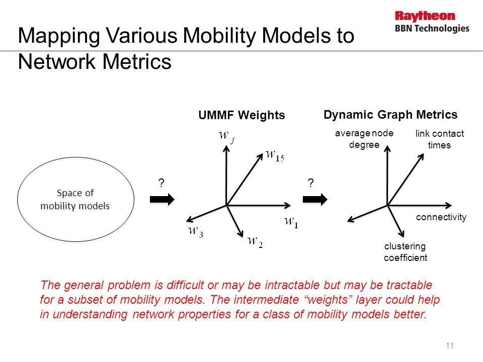Mapping Various Mobility Models to Network Metrics 11 Space of mobility models connectivity link contact times average node degree clustering coeffici