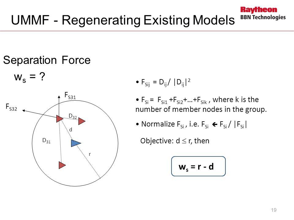 UMMF - Regenerating Existing Models 19 Separation Force w s = .
