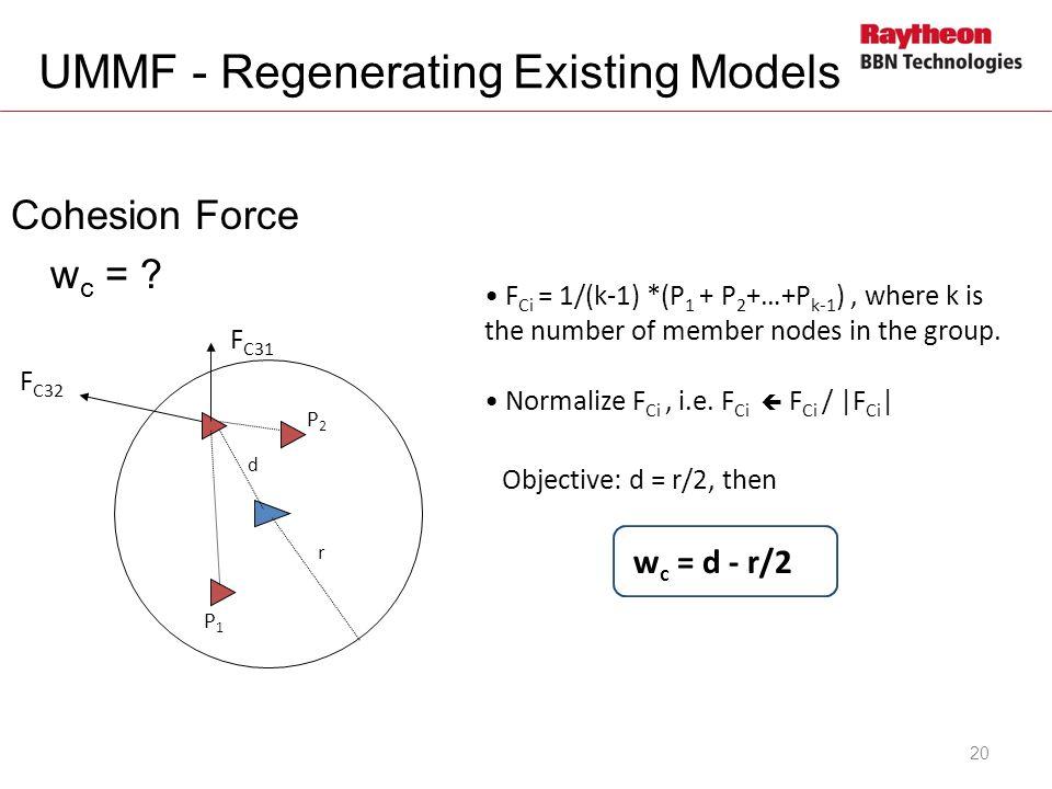 UMMF - Regenerating Existing Models 20 Cohesion Force w c = .
