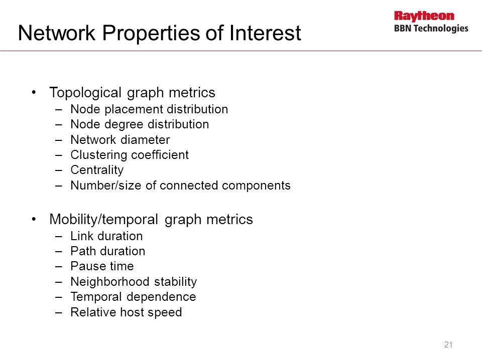 Network Properties of Interest 21 Topological graph metrics –Node placement distribution –Node degree distribution –Network diameter –Clustering coeff