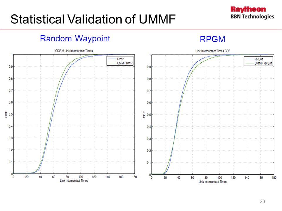 Statistical Validation of UMMF 23 Random Waypoint RPGM