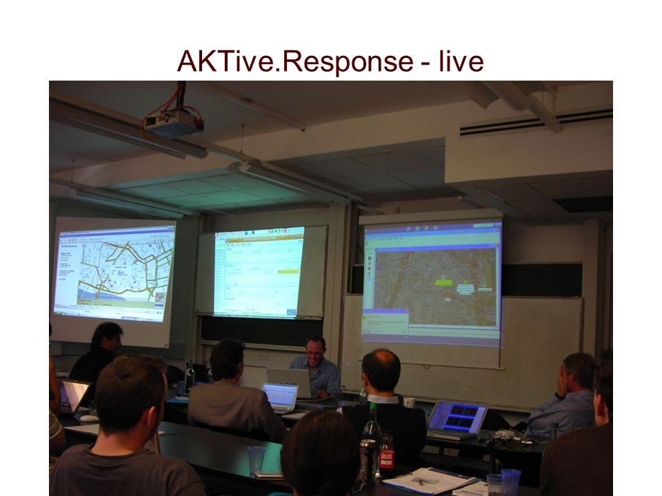 AKTive.Response - live