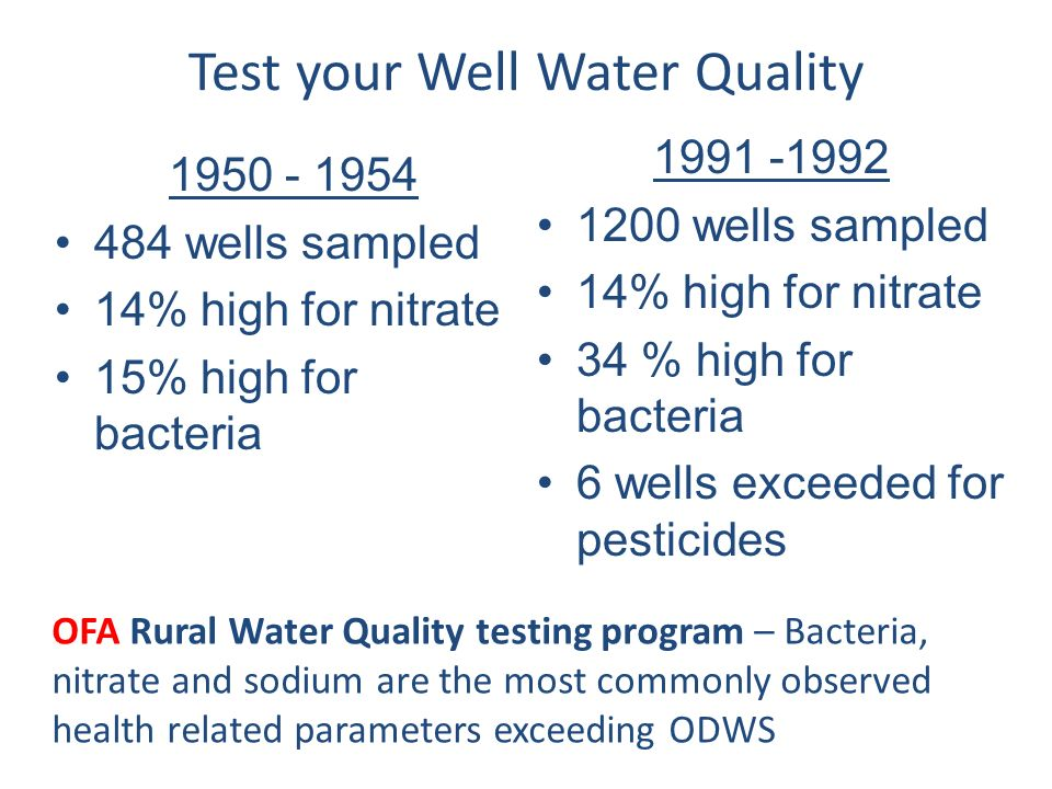 Test your Well Water Quality wells sampled 14% high for nitrate 15% high for bacteria wells sampled 14% high for nitrate 34 % high for bacteria 6 wells exceeded for pesticides OFA Rural Water Quality testing program – Bacteria, nitrate and sodium are the most commonly observed health related parameters exceeding ODWS