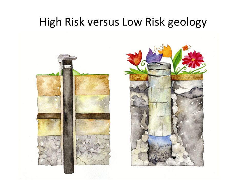 Making Everyone Well Aware High Risk versus Low Risk geology
