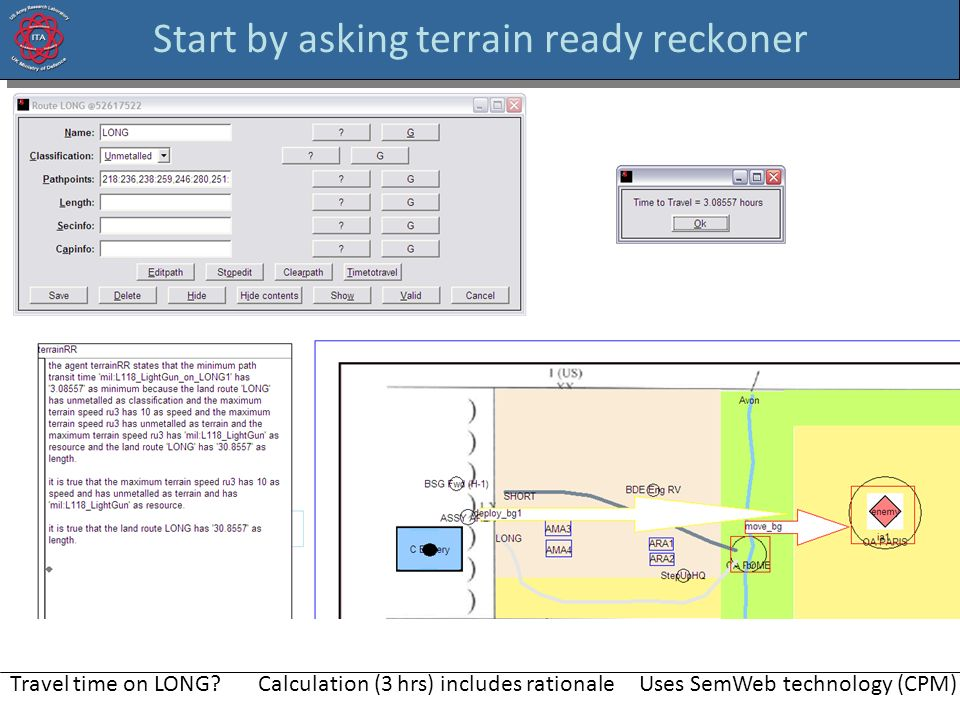 Start by asking terrain ready reckoner Travel time on LONG?Calculation (3 hrs) includes rationaleUses SemWeb technology (CPM)