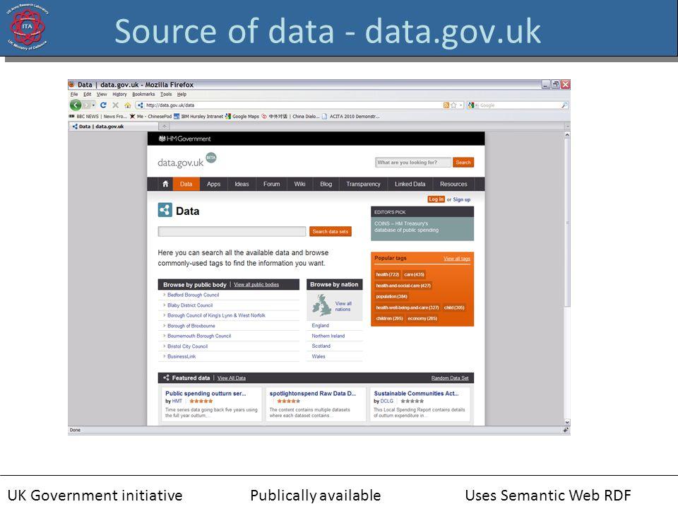 Source of data - data.gov.uk UK Government initiativePublically availableUses Semantic Web RDF