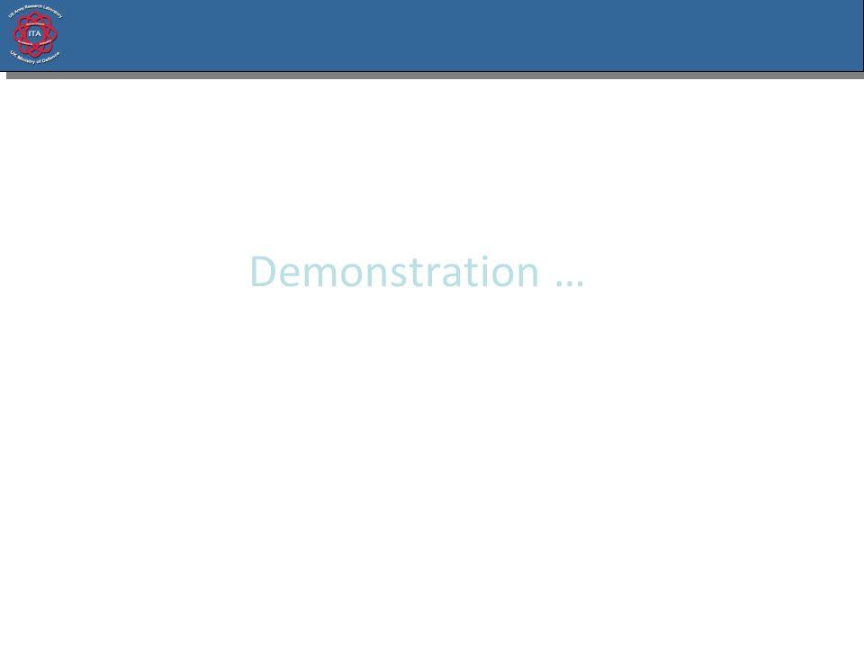 Demonstration …