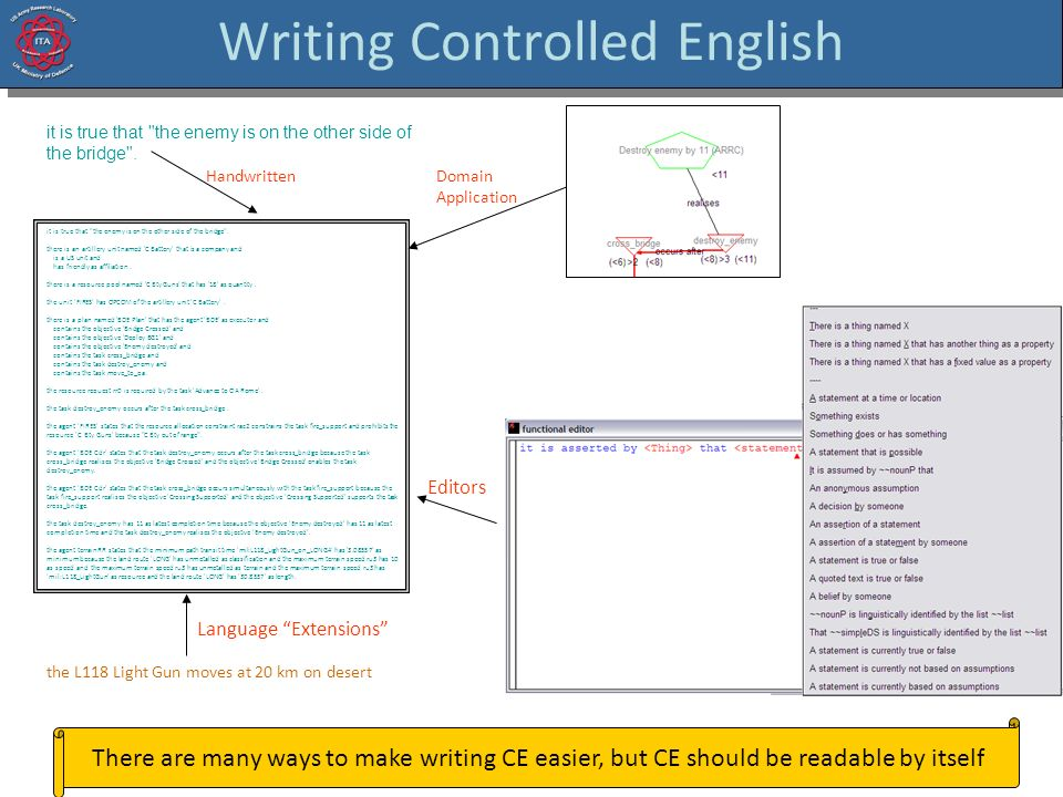 Writing Controlled English it is true that