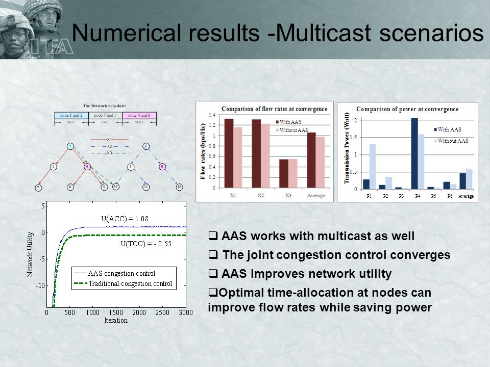 Numerical results -Multicast scenarios AAS works with multicast as well The joint congestion control converges AAS improves network utility Optimal time-allocation at nodes can improve flow rates while saving power