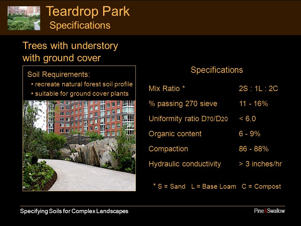 Specifying Soils for Complex Landscapes Pine&Swallow Teardrop Park Specifications Soil Requirements: recreate natural forest soil profile suitable for